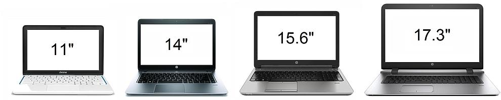 torba na laptopa - rozmiar